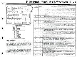 ranger fuse box diagram polaris 500 crew 97 ford a wiring diagrams full size of 98 ford ranger 40 fuse box diagram 2008 polaris 2000 30 schematics wiring