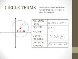 4 circle terms equation form center radius midpoint formula distance