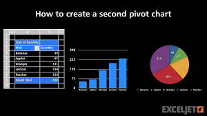 Table Graph Maker Chart How To Create A Second Pivot Chart