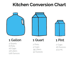 Gallon Quart Conversion Chart How Many Pints In A Quart Chart Www Bedowntowndaytona Com