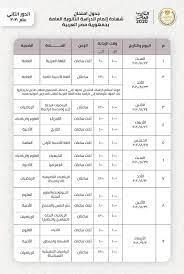 امتحانات عربي ثانوية عامة 2020