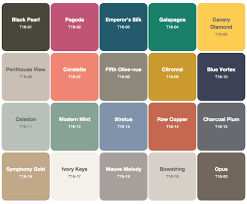 trends in decor for 2016 google search 2016 trends and color
