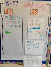 Addition And Subtraction Key Words Anchor Chart Models Strategies For Two Digit Addition Subtraction