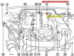 mazda miata engine diagram wiring diagrams favorites mazda mx 5 engine diagram wiring diagram insider 1990 mazda miata engine diagram 1991 mazda miata