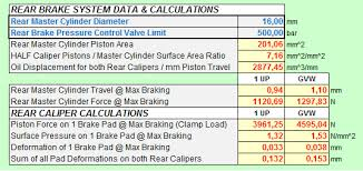 Brake Caliper Piston Size Chart Dynatune Bdm Dynatune Xl