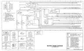 tech ripping ford ignition wiring diagram apoundofhope 1971 ford f100 ignition switch wiring diagram at 1979 Ford Ignition Diagrams