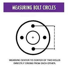 Wheel Bolt Pattern Chart Fascinating Wheel BoltPattern