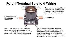 f250 starter solenoid diagram wiring diagram insider 1973 ford starter solenoid wiring wiring diagrams favorites 2000 ford f250 starter solenoid wiring diagram 1973