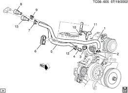 2004 chevy avalanche engine diagram 2005 2003 suburban wiring o full size of 2006 chevy avalanche engine diagram 2010 2003 suburban wiring portal o diagra 2004