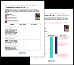 pyg on act summary analysis from the creators  the teacher edition of the litchart on pyg on ""