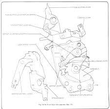 door lock parts diagram. Door Locks Parts Diagram Full Image For Car Lock Assembly . O