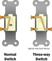 three way lights how three way switches work howstuffworks How Does A Light Switch Work Diagram in a normal switch, the two terminals are either connected (as shown) or how does an intermediate light switch work diagram