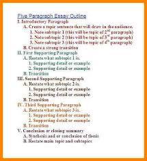 outline of essay example address example outline of essay example essay outline sample1 jpg