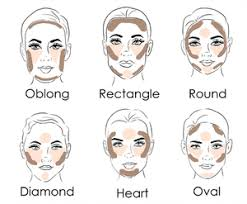 Face Shapes What Is Yours