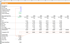 Dcf Model Excel Under Fontanacountryinn Com