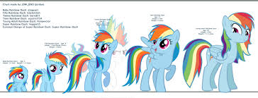 Mlp Chart Rainbow Dash Age Chart Pony Pony Drawing Mlp My Little Pony