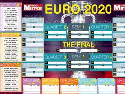 Euro 2020 wallchart: Free printable PDF ...