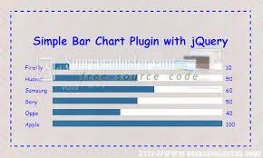 Jquery Bar Chart Plugin Free Bar Chart Plugin With Jquery Free Source Code Tutorials