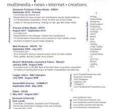 Magnificent Good Resume Buzzwords 2012 Collection Documentation