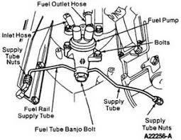 97 7 3 powerstroke fuel line diagram 97 image similiar 2000 ford f 250 diesel fuel line keywords on 97 7 3 powerstroke fuel line diagram