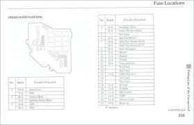2006 honda civic hybrid fuse box wiring diagram libraries 2006 honda civic fuse box wiring diagram detailed