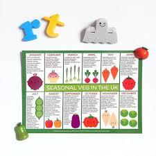 Seasonal Fruit And Veg Chart Uk Uk Seasonal Fruits Vegetables Kawaii Postcards Asking