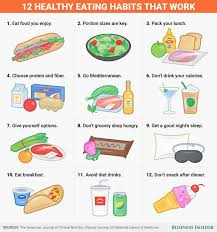 Healthy Unhealthy Food Chart 12 Healthy Eating Habits That Work According To Science