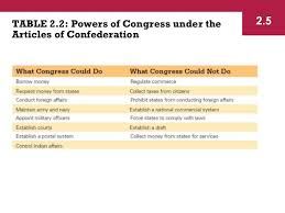 us constitution vs articles confederation essay ml us constitution vs articles confederation essay