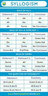 Law Of Syllogism Worksheet - Checks Worksheet