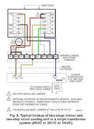 trane thermostat wiring diagram trane furnace wiring diagram how to wire a honeywell thermostat with 6 wires at Digital Thermostat Wiring Diagram