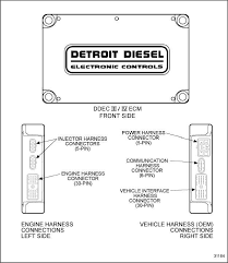 detroit series 60 ecm wiring diagram ecm wiring harness at Ecm Wiring Diagram