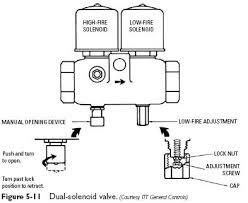 spa heater gas valve wiring diagram wire center \u2022 millivolt gas valve wiring diagram room thermostat wiring diagrams for hvac systems fine gas valve rh blurts me hayward heater wiring