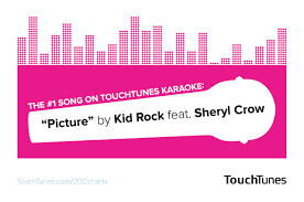 The 1 Song On Touchtunes Karaoke Infographics Music
