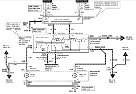 ford trailer ke wiring ford tractor engine and wiring diagram 7 pin trailer wiring diagram at Ford Truck Trailer Wiring Diagram