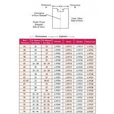 Euro Cylinder Size Chart Yale Keyfree Single Sided Euro Cylinder Lockmonster Co Uk