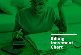 6 Minute Increment Chart Billing Increment Chart