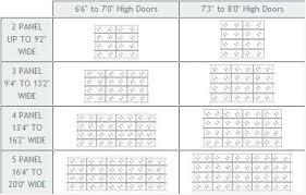 garage door heightStandard Office Glass Door Size Standard Office Door Sizes Uk