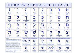 Intro To Biblical Hebrew Pastor Trey Graham Lesson 2