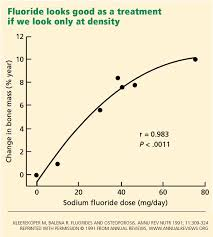 Bone Density Vs Bone Quality Whats A Clinician To Do