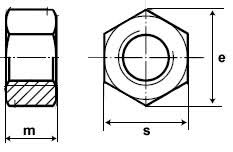 Hex Nut Dimensions Chart Metric Hex Nut Dimensions Sizes Chart