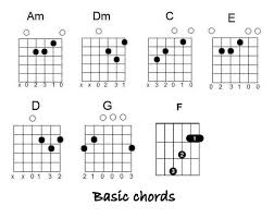 Hotel California Strumming Pattern Awesome Hotel California Arya's Blog