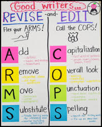 Revise And Edit Anchor Chart Writing Wall Inspiration Class Ideas Writing Anchor