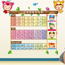 These 44 phonetic alphabet in english called phonemes or phonetic symbols mentioned here are in line with the international phonetic alphabet (ipa). Colorful 26 Words Cartoon Cute Doll Stickers Chinese Phonetic Alphabet Children S Room Kindergarten Decorative Wall Stickers Wall Sticker Decorative Wall Stickersstickers Chinese Aliexpress