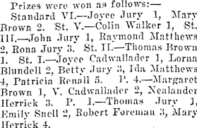 Papers Past | Newspapers | Wairarapa Daily Times | 14 May 1925 | POHATAHI  SCHOOL.