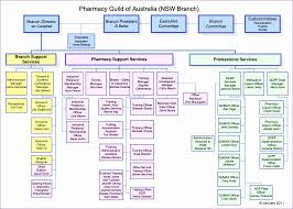 Visio Org Chart Template 2018 World Of Reference