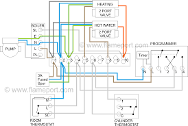 s plan central heating system s plan wiring diagram