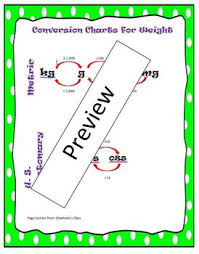 Metric And Customary Combined Conversion Chart For Weight