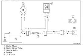 yamaha r engine schematic wiring diagram for car engine kawasaki ignition key wiring diagram 1990
