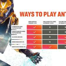 Light Of The Legion Anthem Anthem Early Access Release Date How To Fly Robots A Week