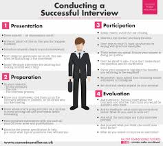 top tips on building rapport in an interview click here to check out our infographic on conducting a successful interview but getting to grips where the company has come from where it is going